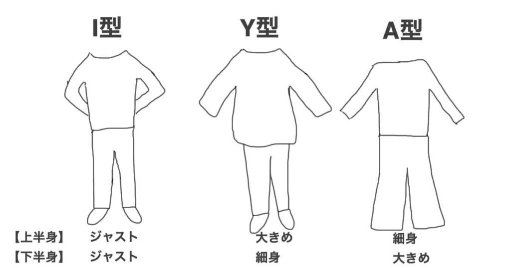 服のシルエット