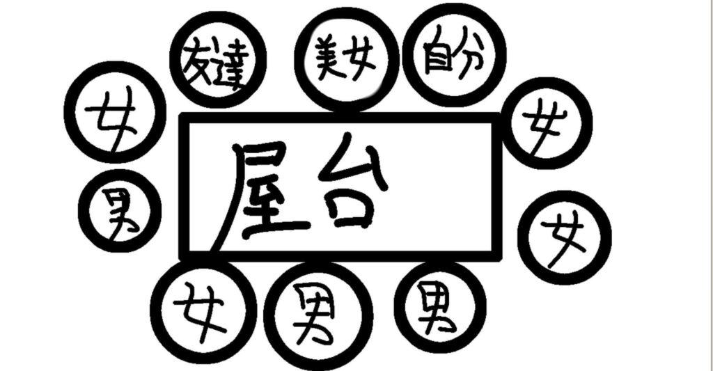 ヤタコイの席システム